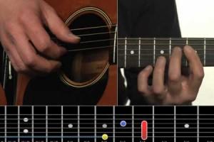 Des leçons virtuelles sur votre iPhone et iPad pour apprendre la guitare